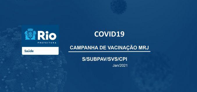 Plano Covid 19 Prefeitura do Rio